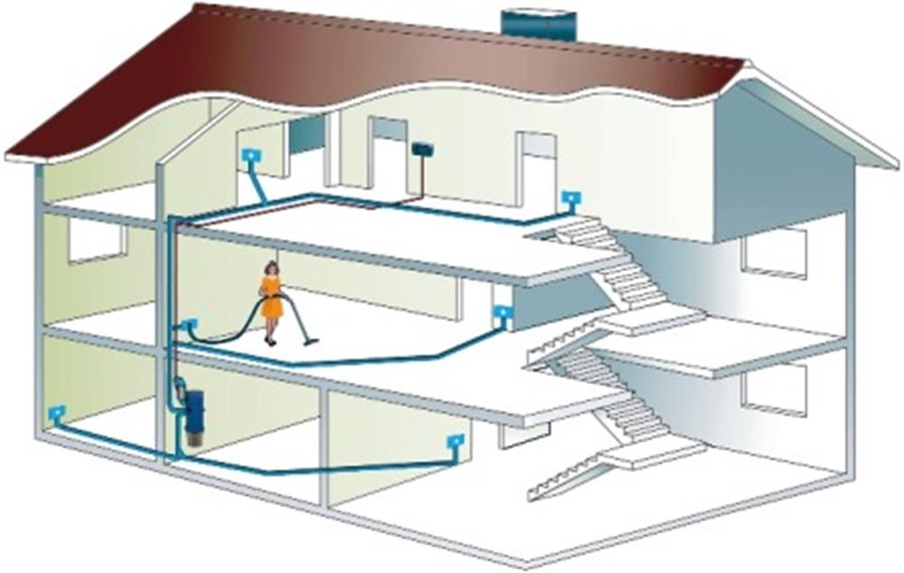 Installation d 39 aspiration centralis ventabren et ses for Aspirateur maison centralise